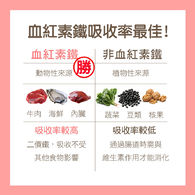 紐萊特血紅素鐵+B12膠囊食品(含葉酸)