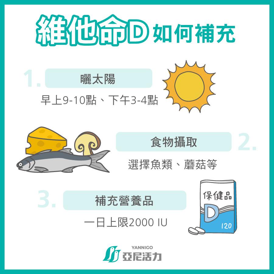 如何補充維他命D營養